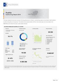 Specialty Diagnostix Drogenberichte National EMCDDA 2018 Austria